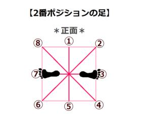 バレエ1~8の方向 2番