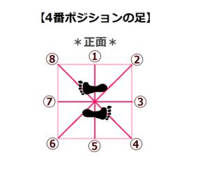 バレエ1~8の方向4番