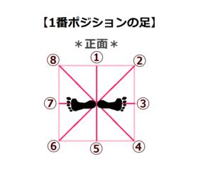 バレエ1~8の方向 1番