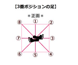 3バレエ1~8の方向3番