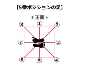 バレエ1~8の方向5番
